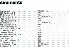 Retirees 1988
