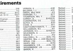 Retirees 1989
